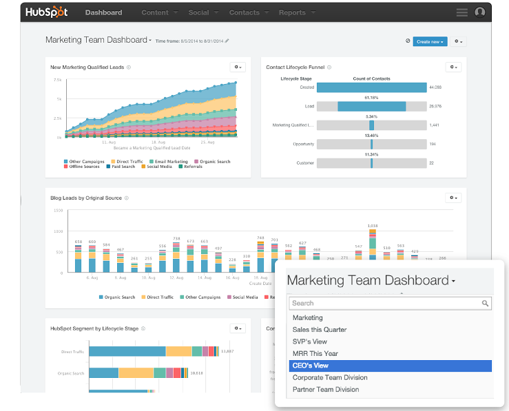 How to Get Started With HubSpot