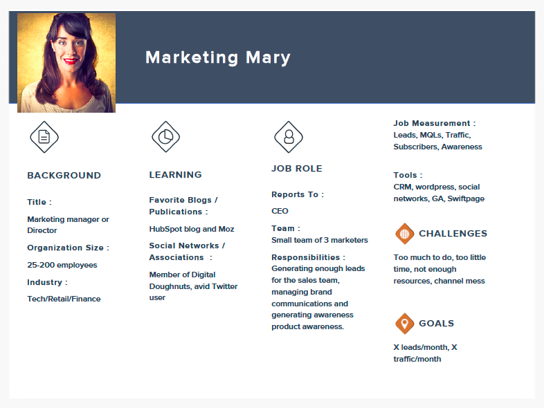 Why You Need to Create an Inbound Marketing Plan- Marketing Mary Persona Example